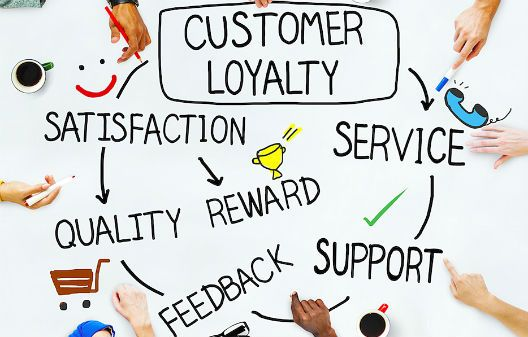 Loyalty and Offer Integration