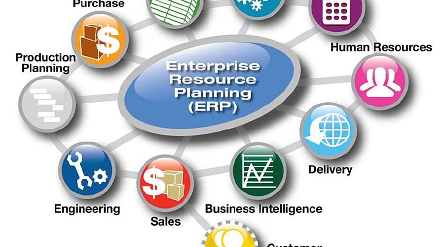enterprise resource planning systems for smes Abstract: enterprise resource planning can provide many benefits for organizations that use them this also holds for small and medium enterprises (smes) however, due to limited funds, smes is unable to procure a commercial erp system nevertheless, even for a free erp system, smes do not have the.