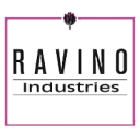 Retail Software for Ravino Industries